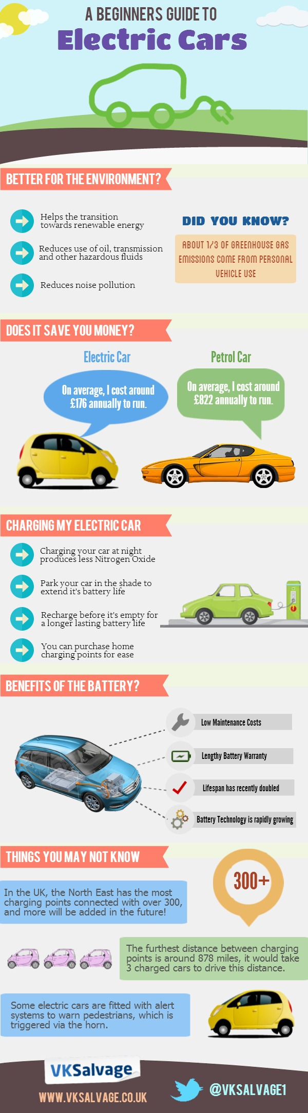 a-beginners-guide-to-electric-cars-thumbnail_53ac335252429