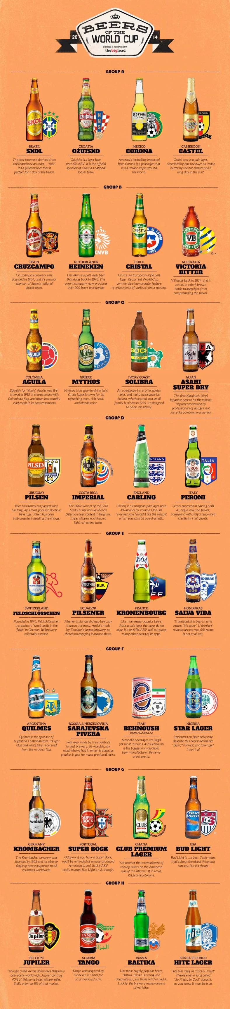 beer of the world cup