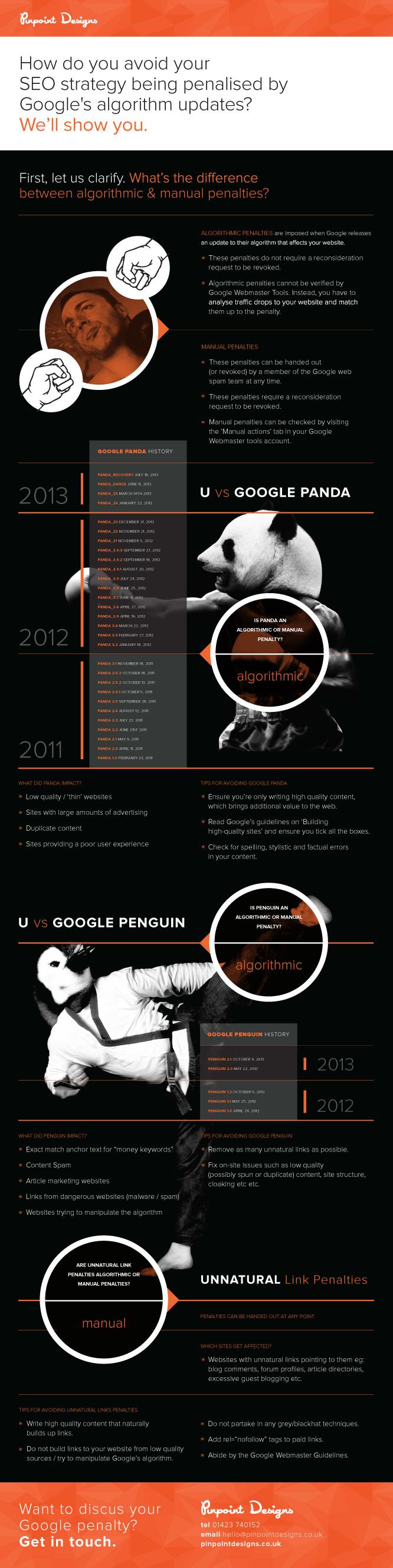 google-penalties-infographic