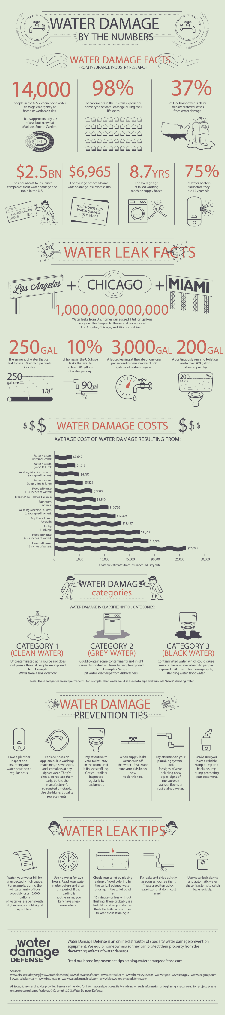 Home_Water_Damage