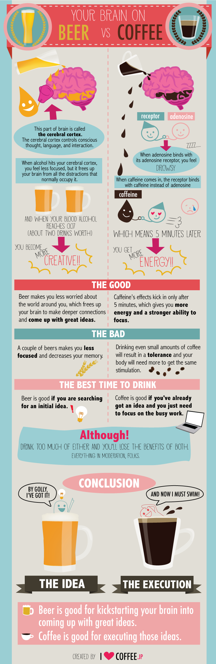 Your Brain on Coffee vs Beer