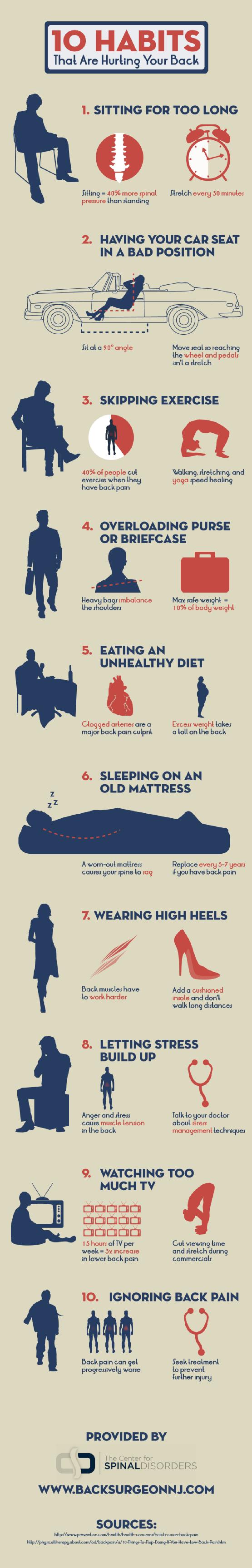 habit infographic
