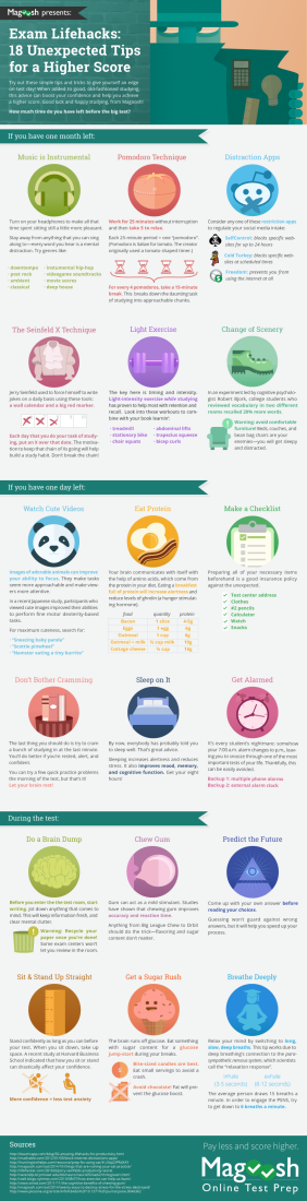 Exam Infographic