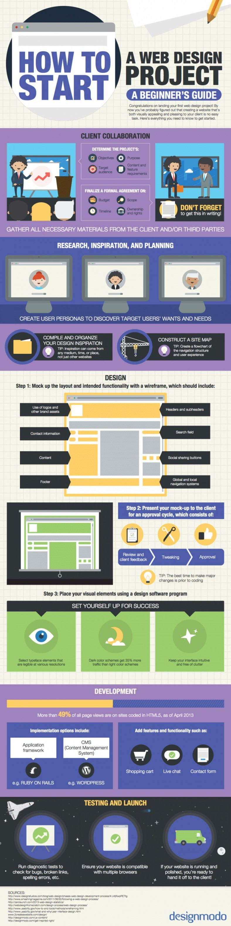 How-To-Web-Design