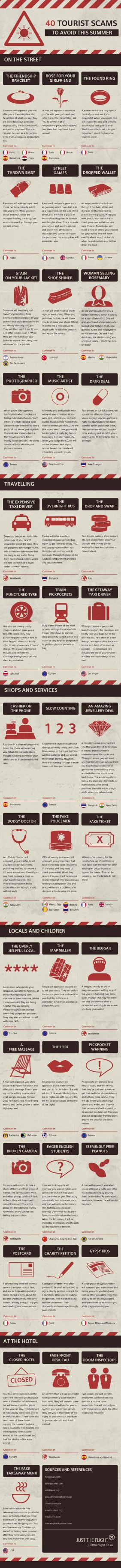 Tourist Infographic